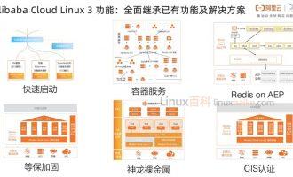 Alibaba Cloud Linux 3系统镜像详解(Linux kernel 5.10 LTS内核)